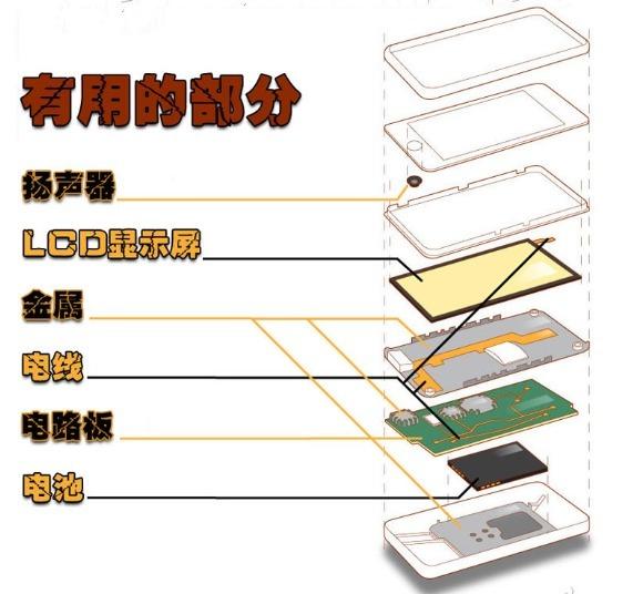 野外求生如何把你的手机零件改造成求生工具