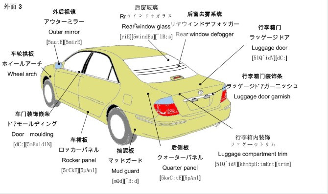 Car body parts names diagram 16