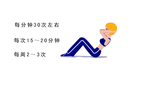 仰卧起坐能减肚子吗?