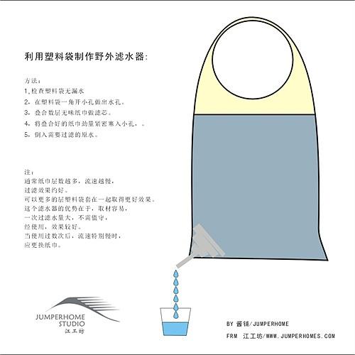 野外求生利用塑料袋制作滤水器