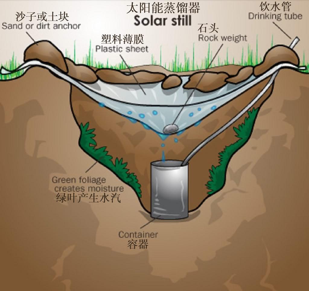 教你制作太阳能蒸馏器