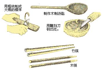 野外求生用木头自制餐具
