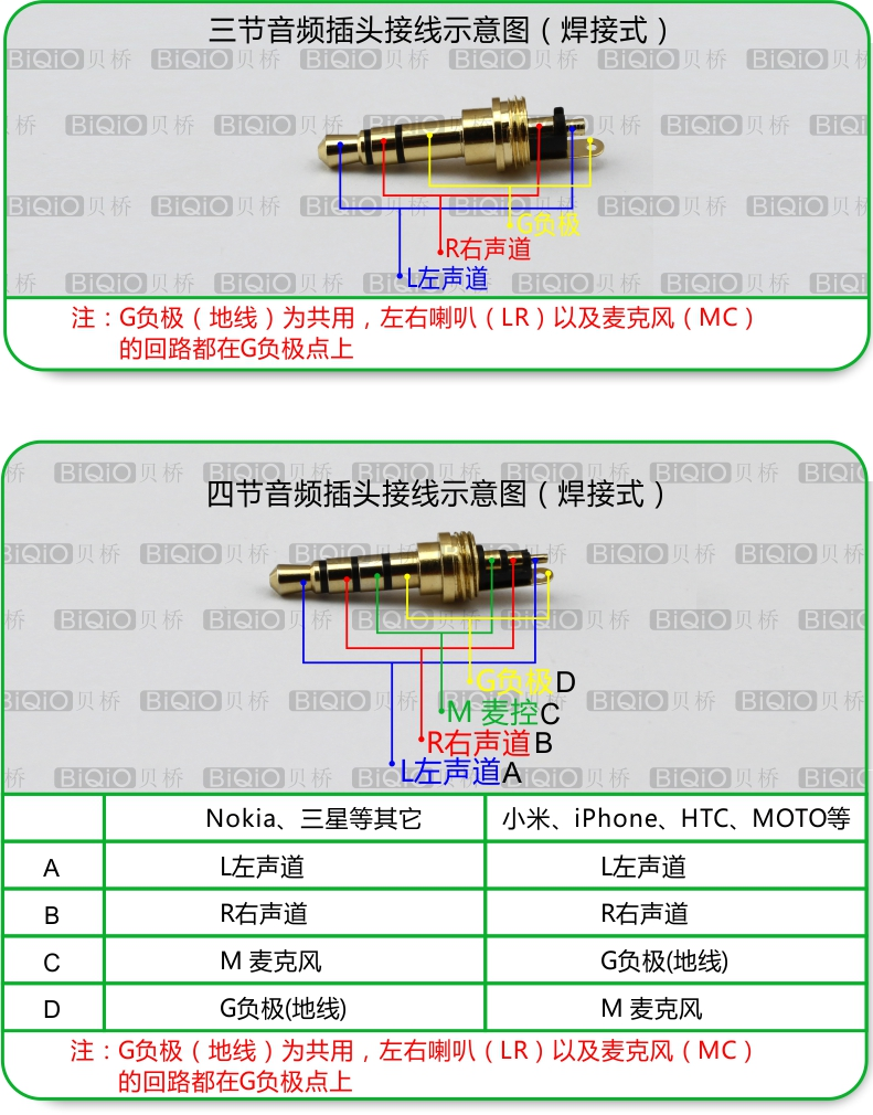 耳机插头接线图