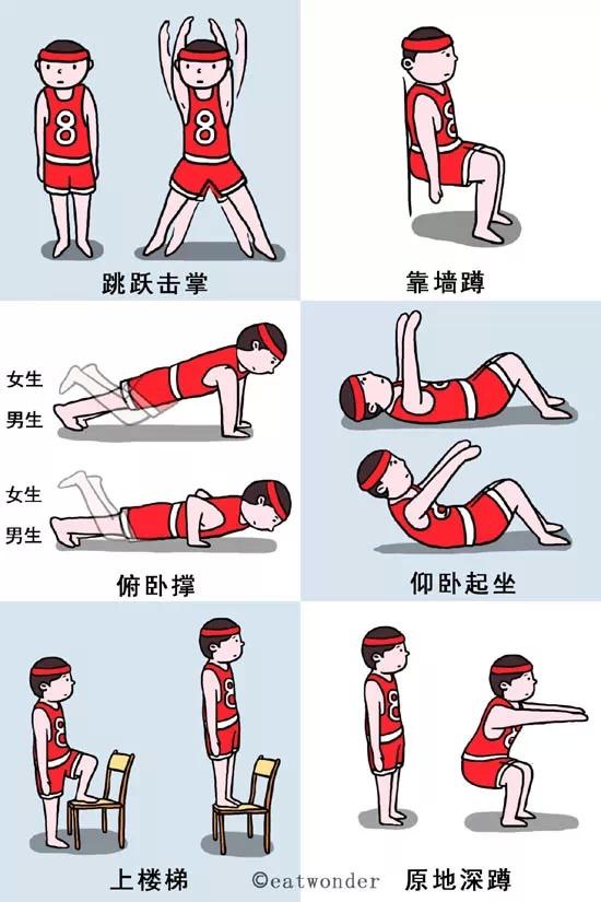 越吃越瘦、少运动也能瘦