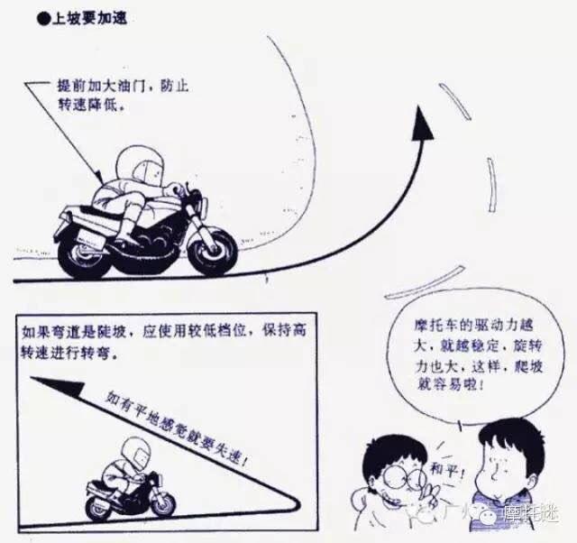 骑行真理,长途摩旅必学