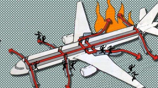 空难生存手册:飞机遇险如何自救 (1)