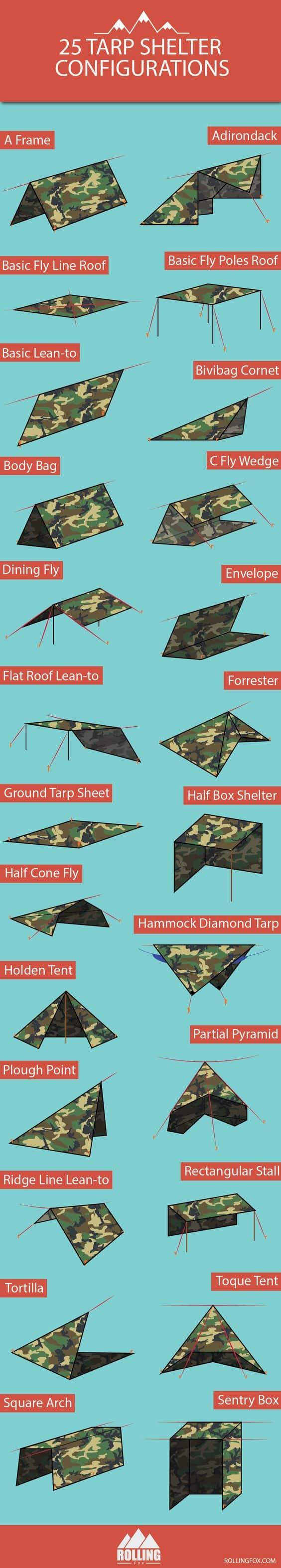 25种天幕庇护所搭建方法