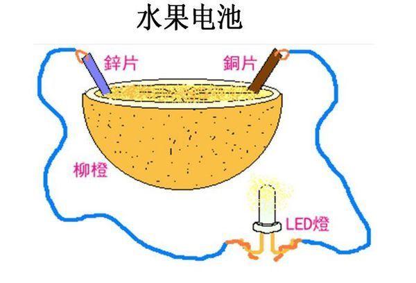 水果电池原理图