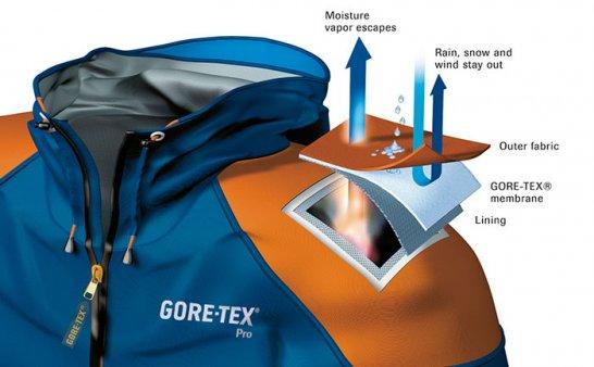户外装备:GORE面料服装的保养方法